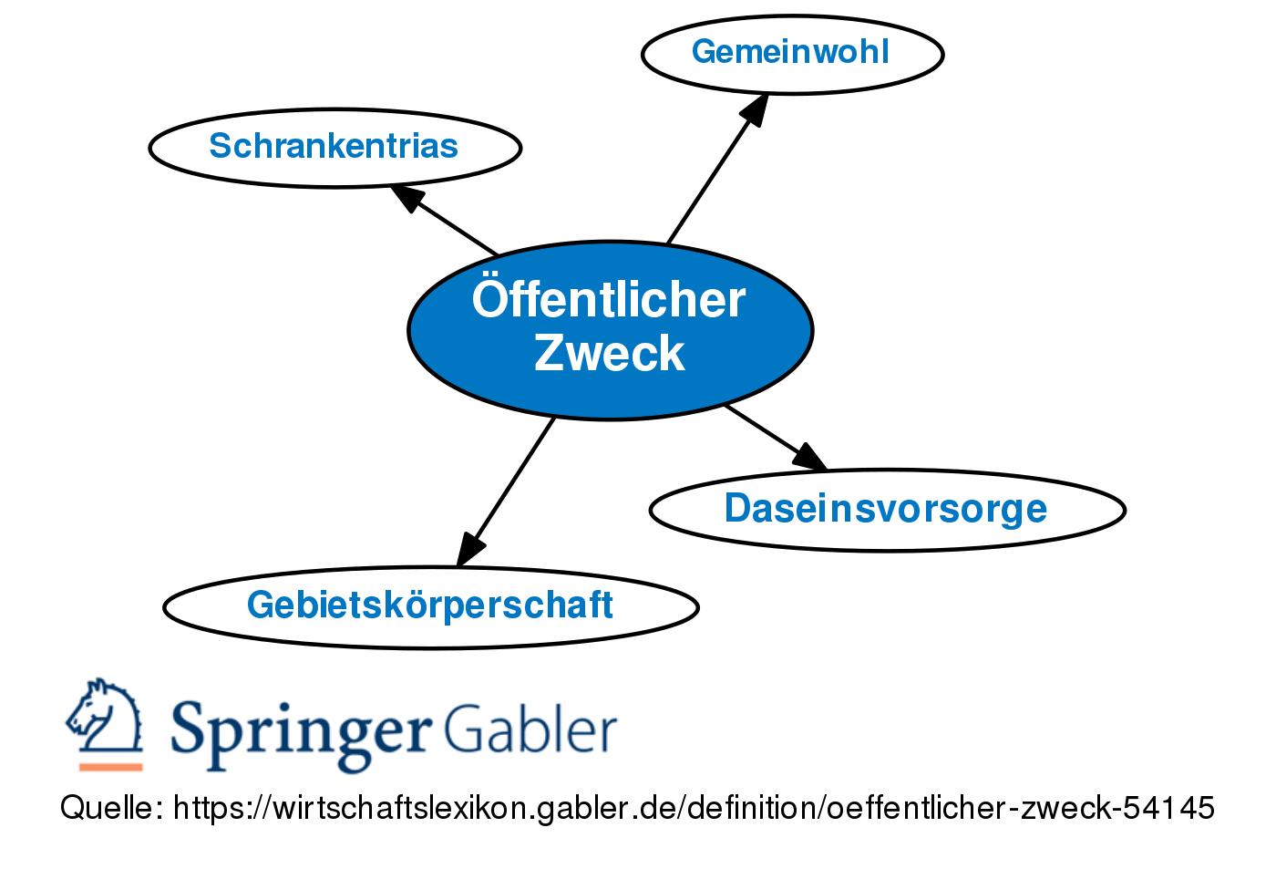 Offentlicher Zweck Definition Gabler Wirtschaftslexikon