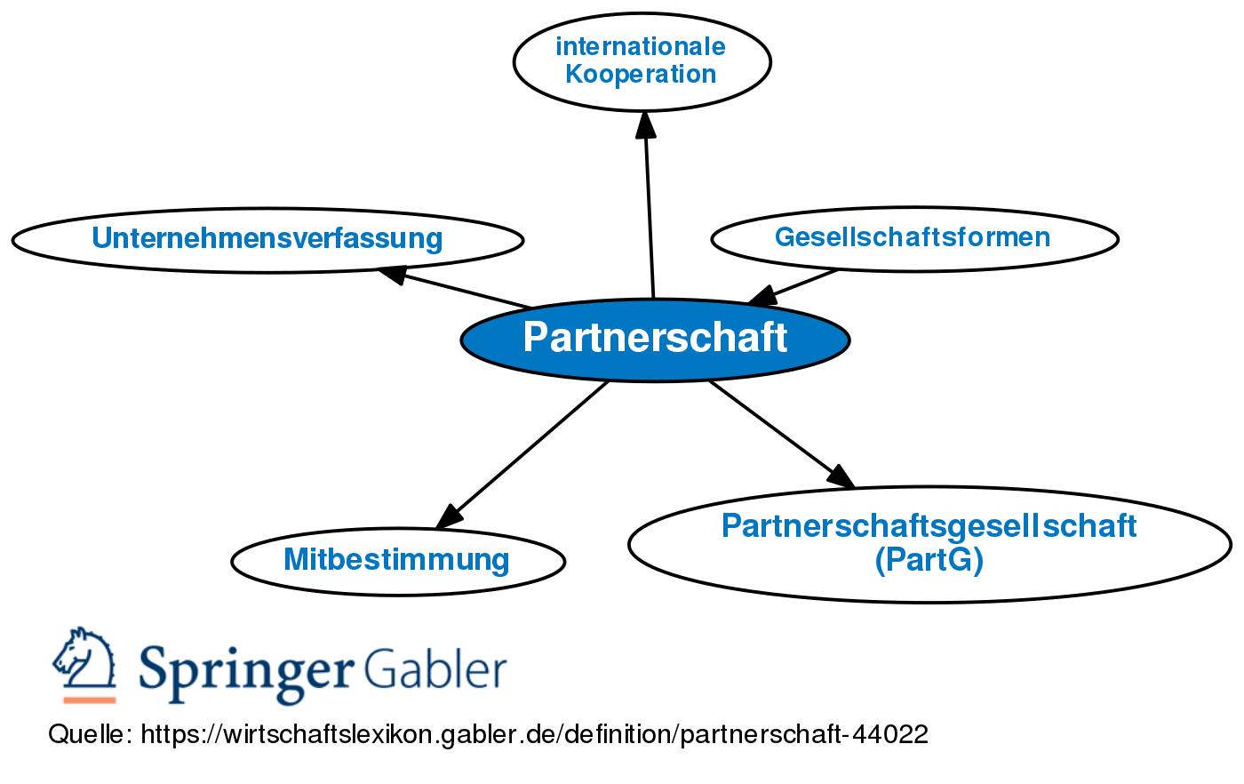 Partnerschaft • Definition | Gabler Wirtschaftslexikon