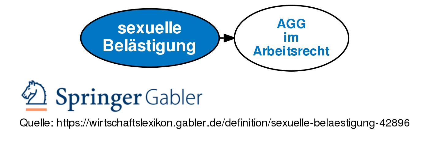 definition sexuelle belästigung