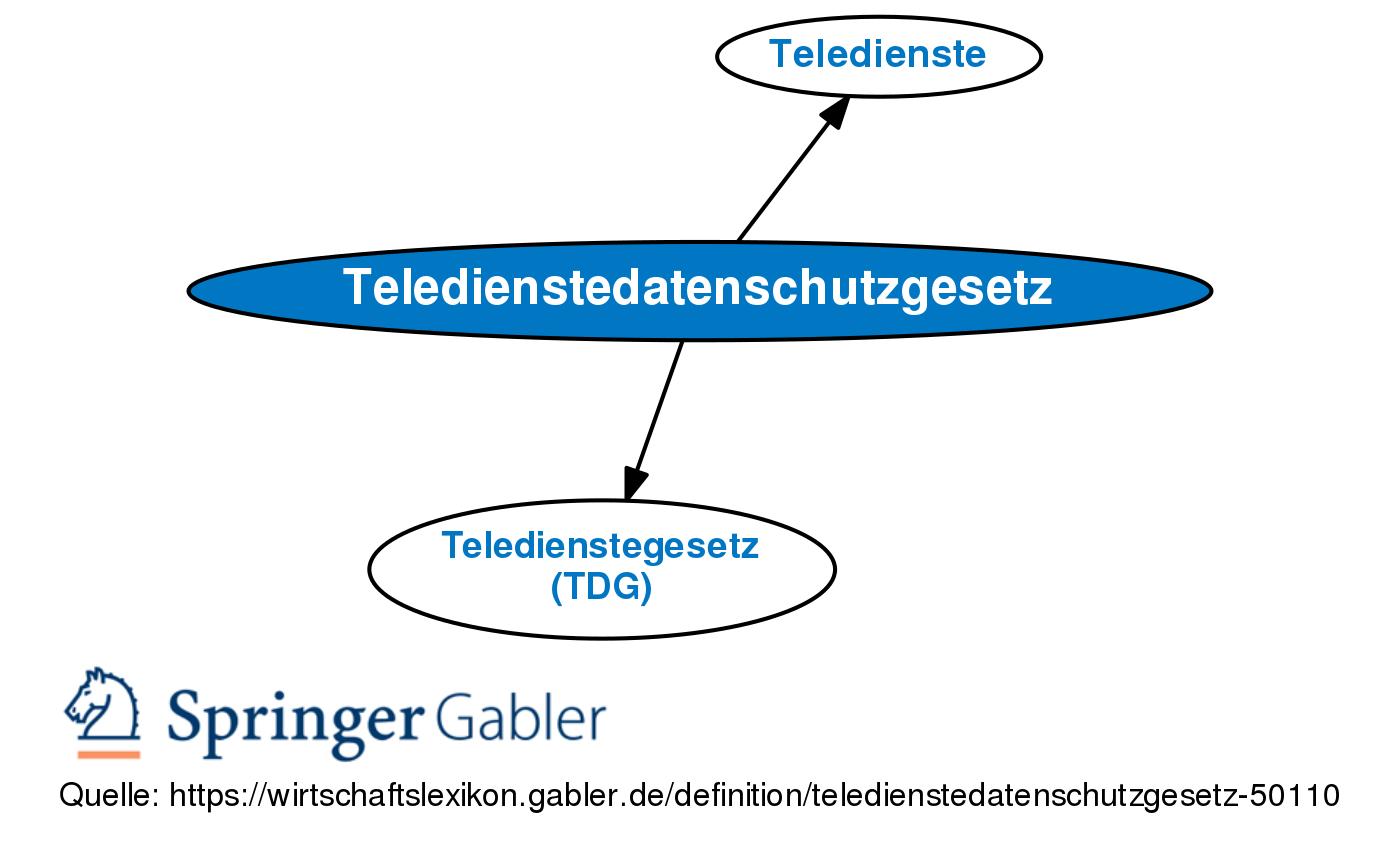 Teledienstedatenschutzgesetz