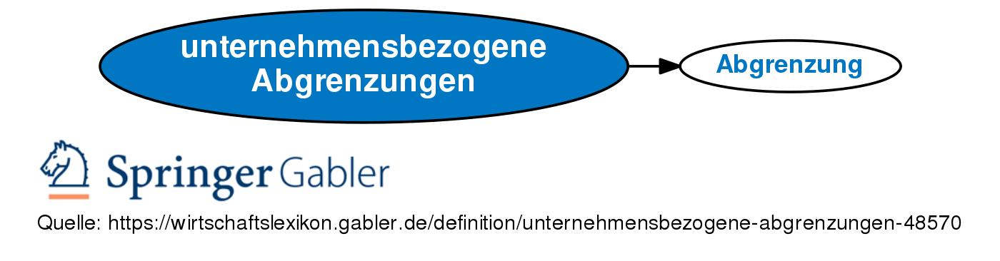 unternehmensbezogene Abgrenzungen • Definition | Gabler ...