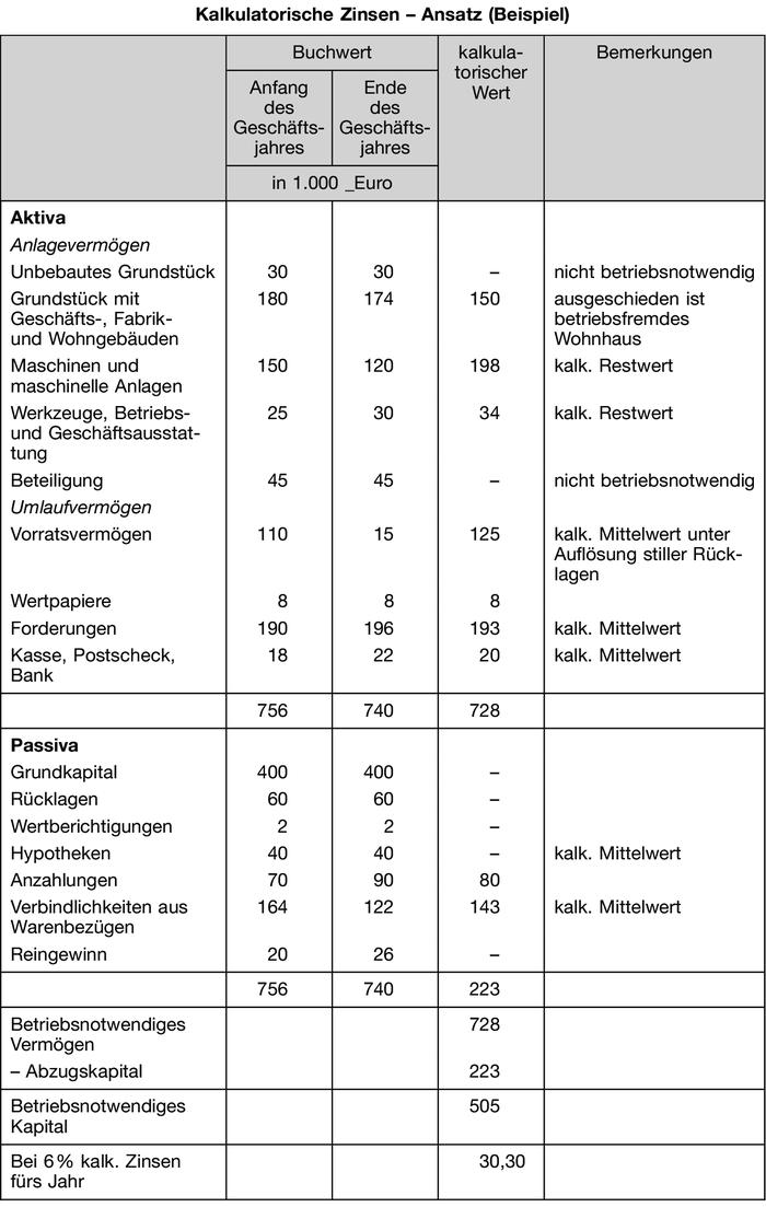 free Исследования геномов к концу 1999 года 2000