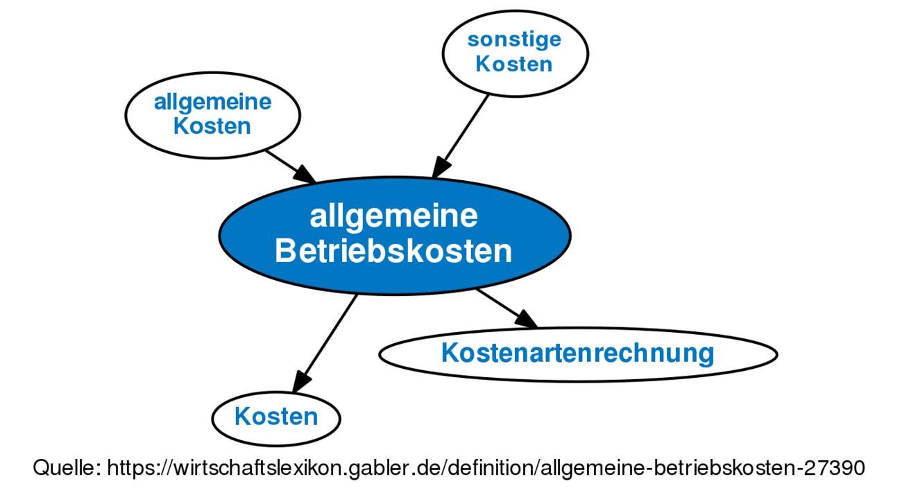 Allgemeine Betriebskosten Definition Gabler Wirtschaftslexikon