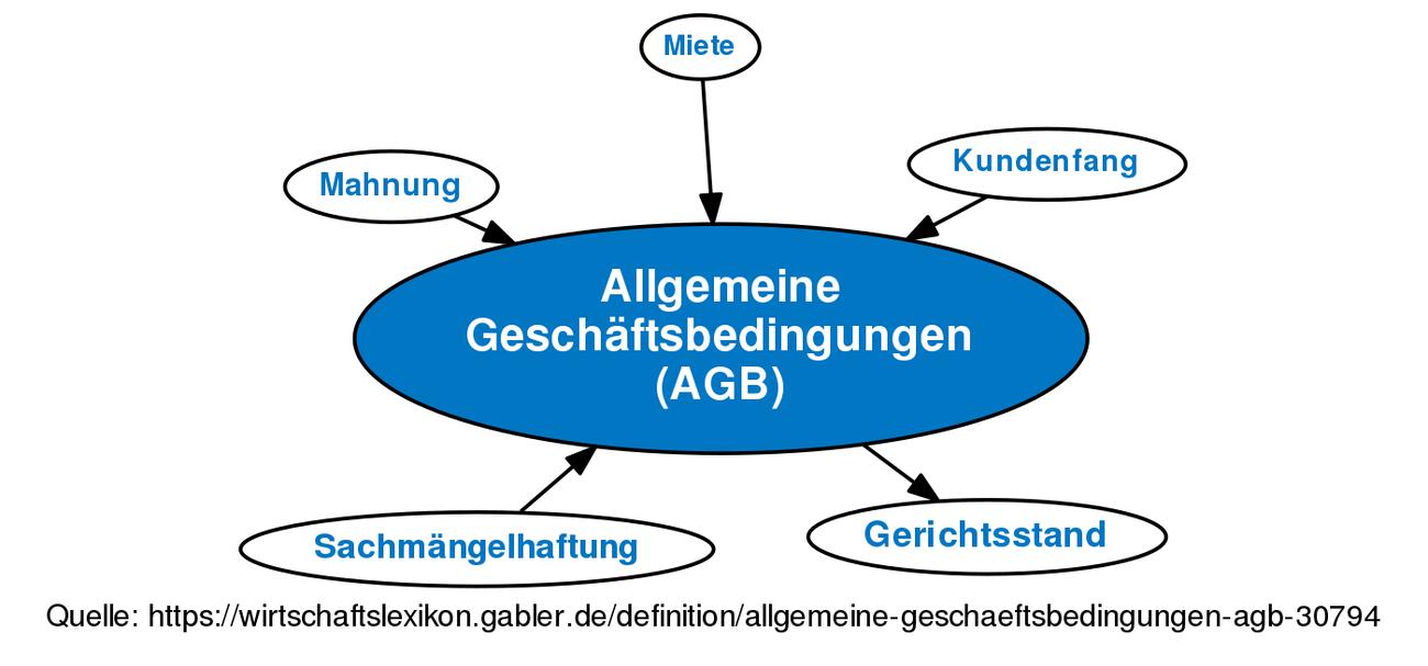Agb Definition