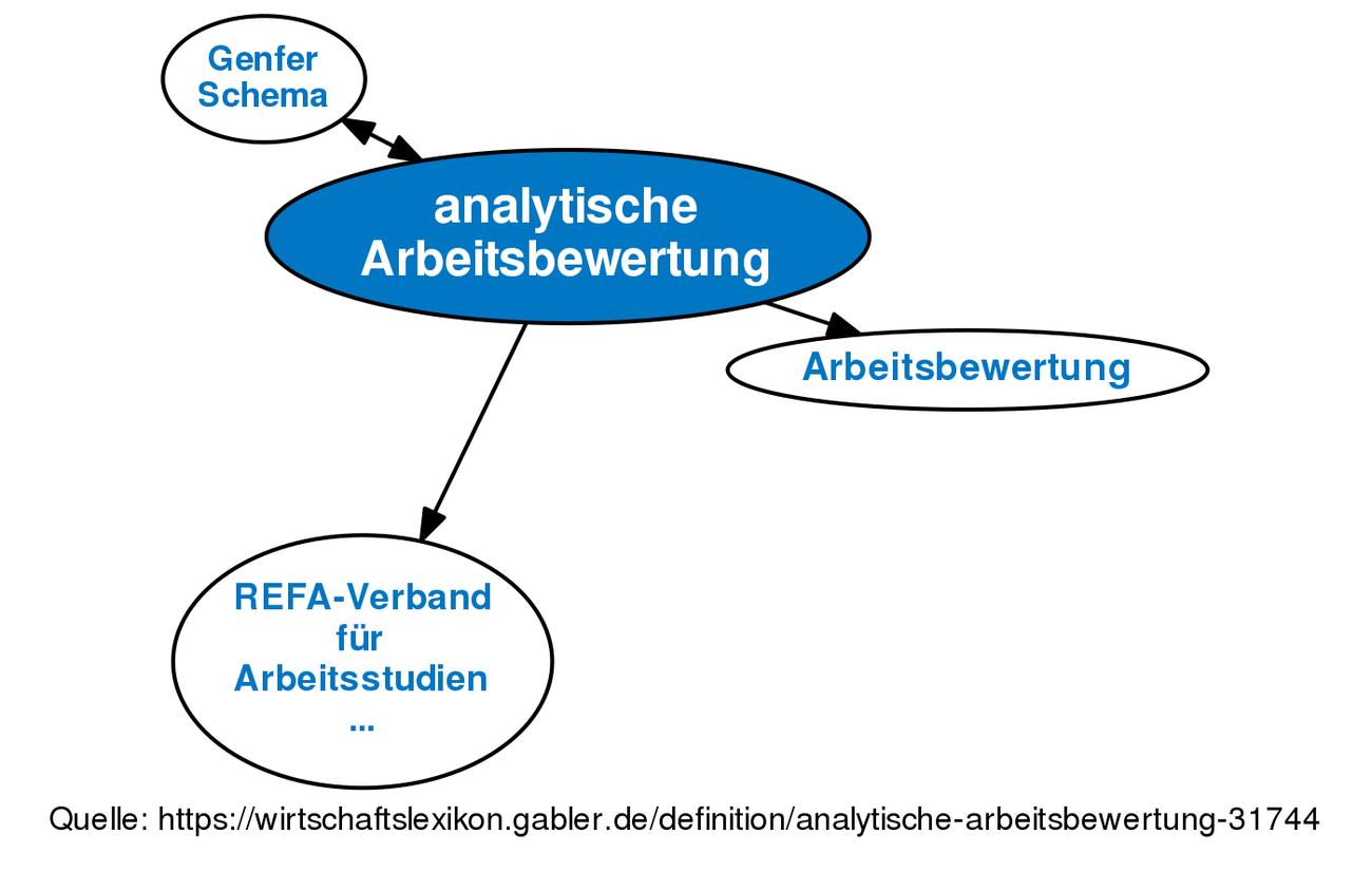 Beste Kombiniert Gasgesetz Arbeitsblatt Mit Antworten Fotos ...