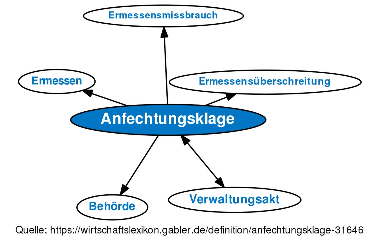 Gemütlich Uat Testfallvorlage Galerie - Beispiel Wiederaufnahme ...
