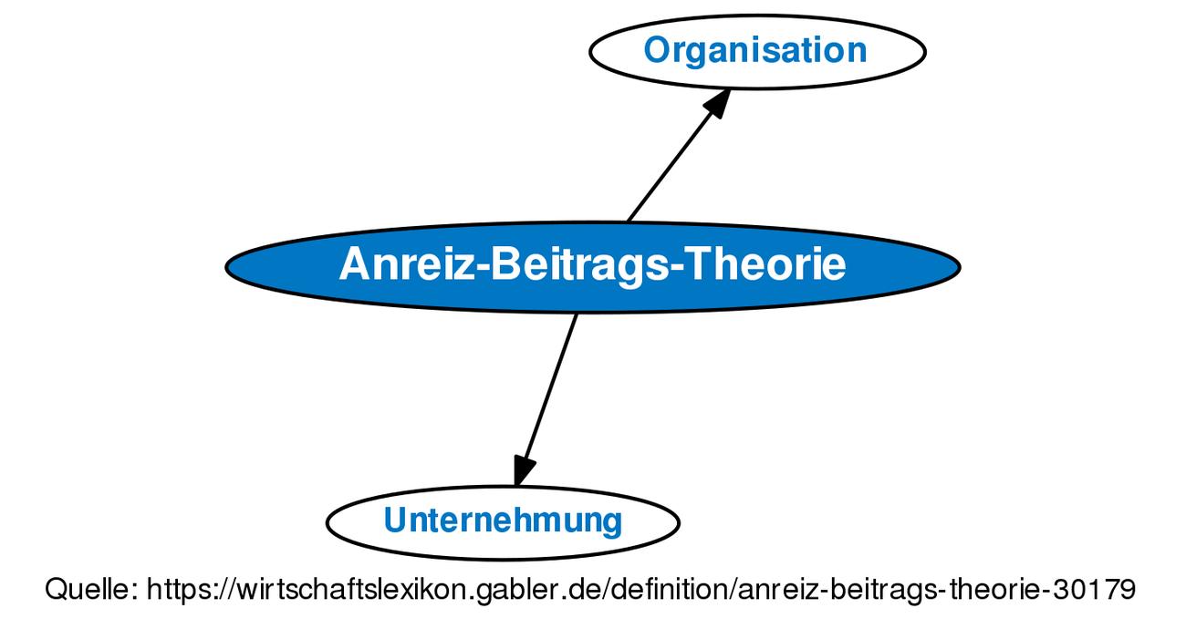 Anreiz beitrags theorie pdf file