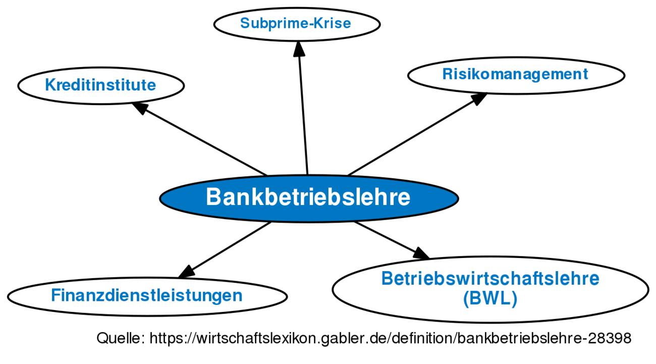 Fein Definition Der Kesseleffizienz Zeitgenössisch - Schaltplan ...