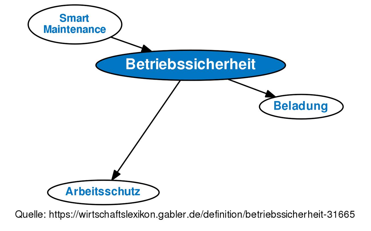 Groß Definition Eines Schaltplans Ideen - Schaltplan Serie Circuit ...