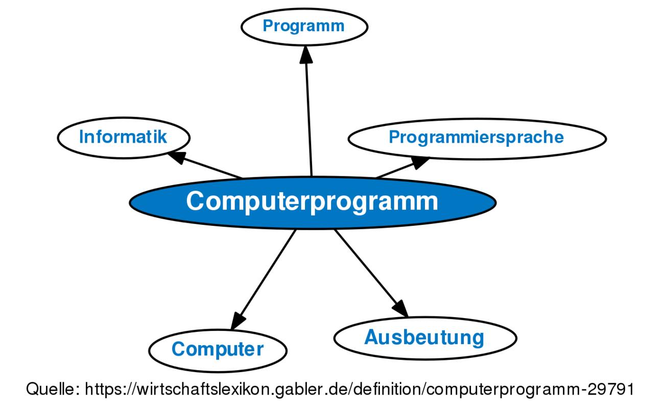 Computerprogramm