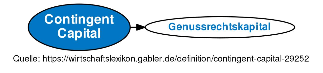 Erfreut Schematische Zeichnung Definition Bilder - Elektrische ...