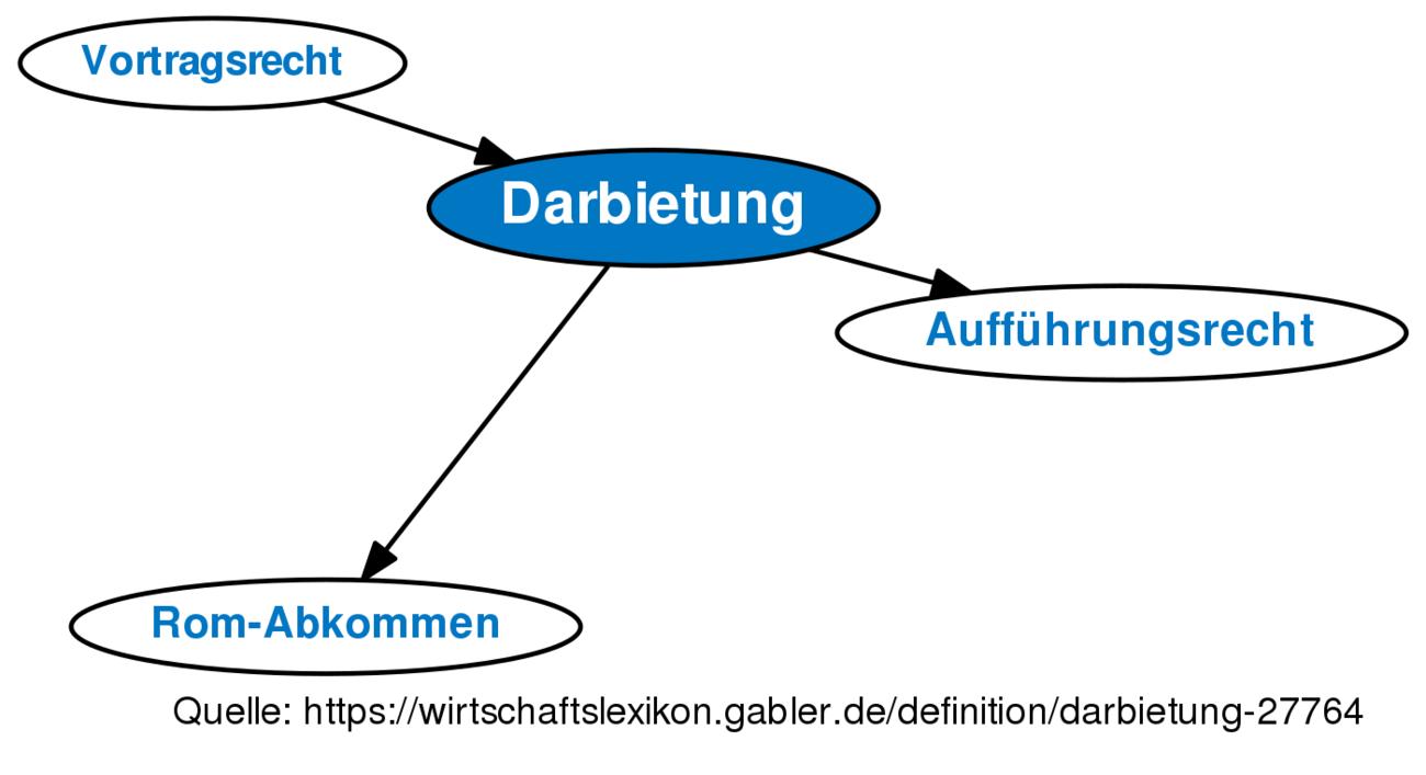 ᐅ Darbietung • Definition im Gabler Wirtschaftslexikon Online