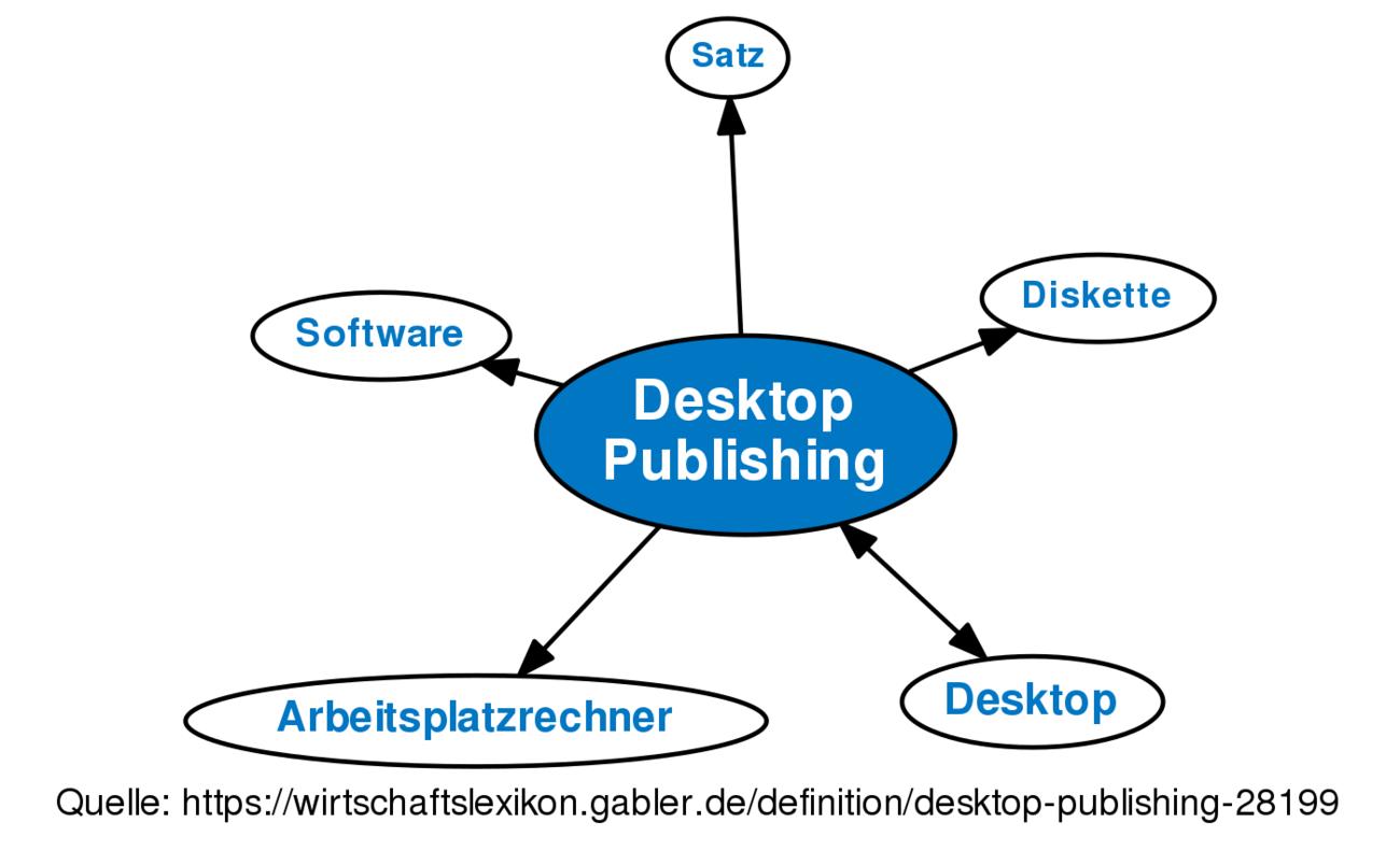 desktop publishing • definition | gabler wirtschaftslexikon