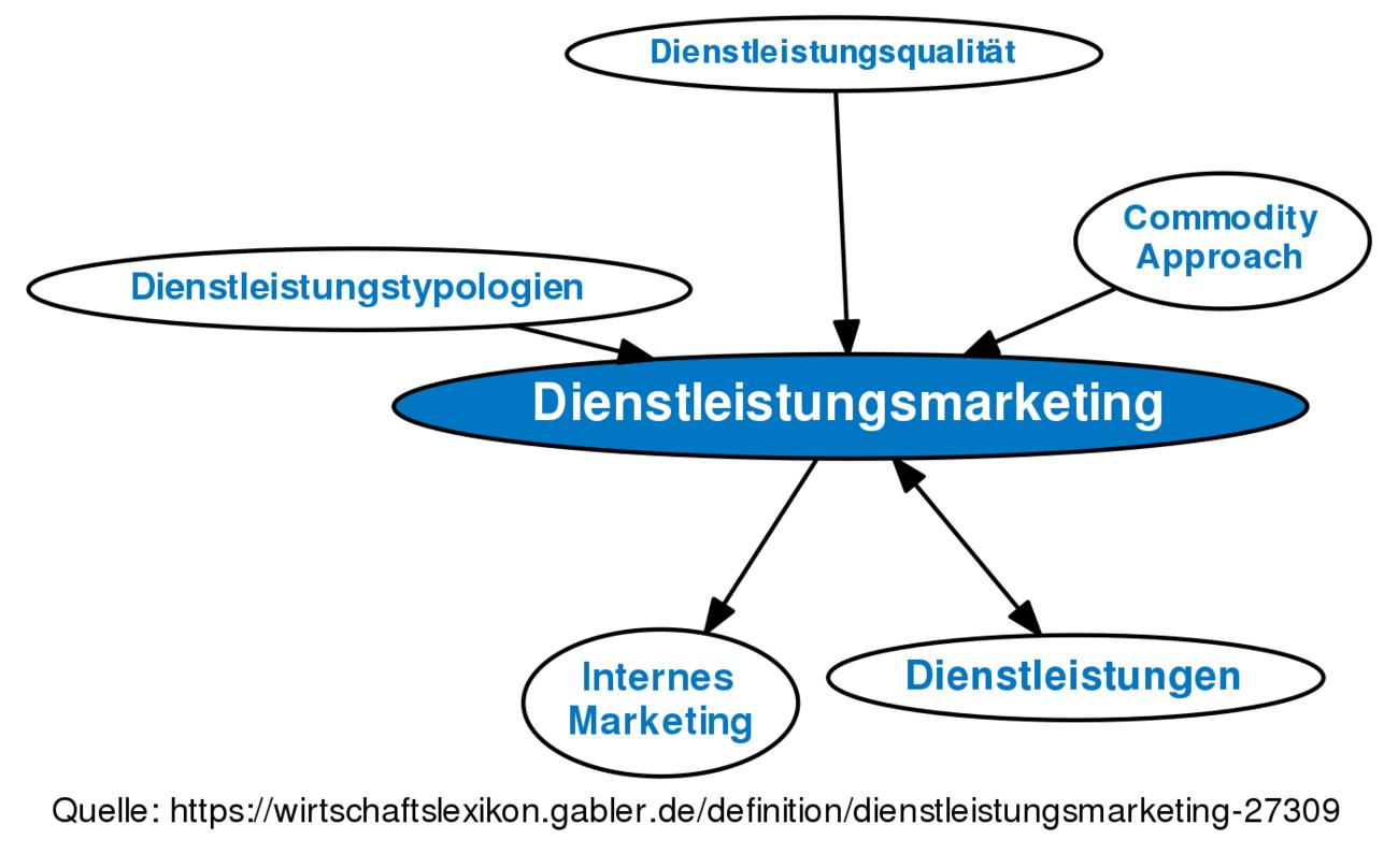 download Grundfragen der Erfolgskontrolle 1986