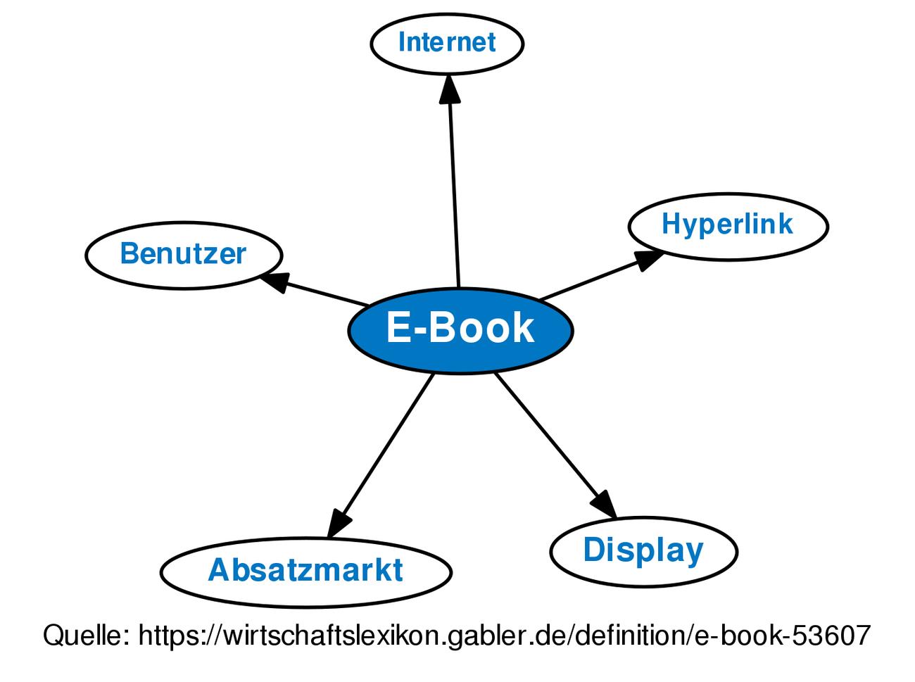 Nett Unfallbericht Buch Vorlage Bilder - Beispielzusammenfassung ...