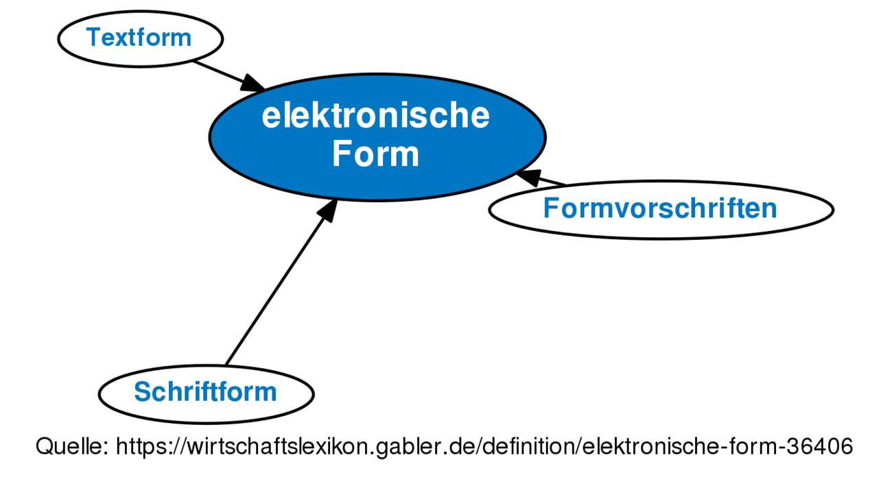 Elektronische Form Definition Gabler Wirtschaftslexikon