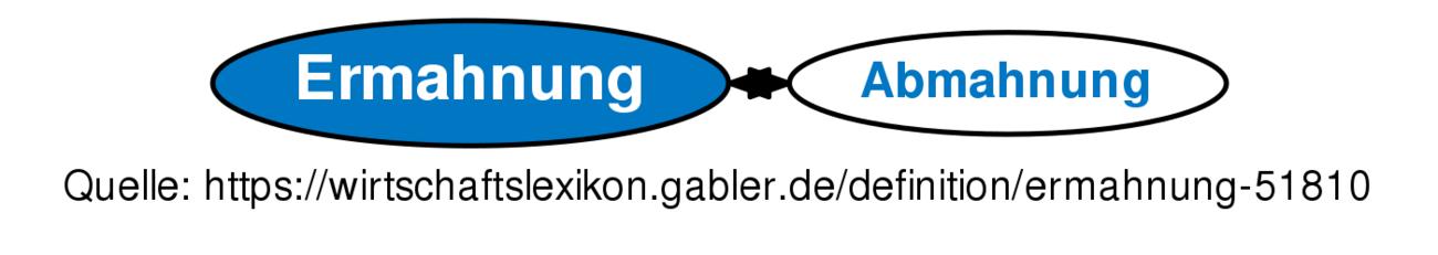 Ermahnung Definition Gabler Wirtschaftslexikon
