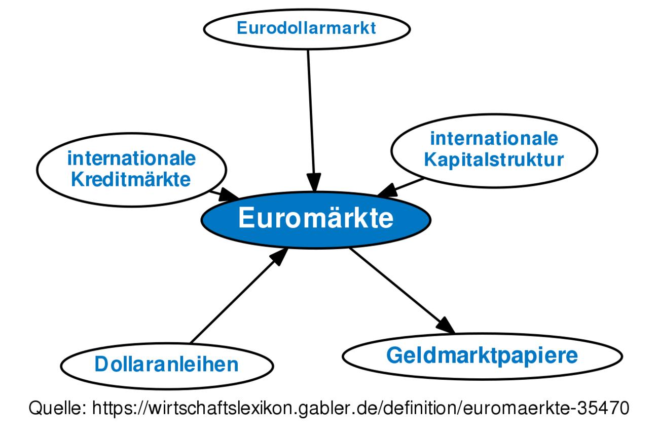 Forex harmonisches handelssystemi bild 10