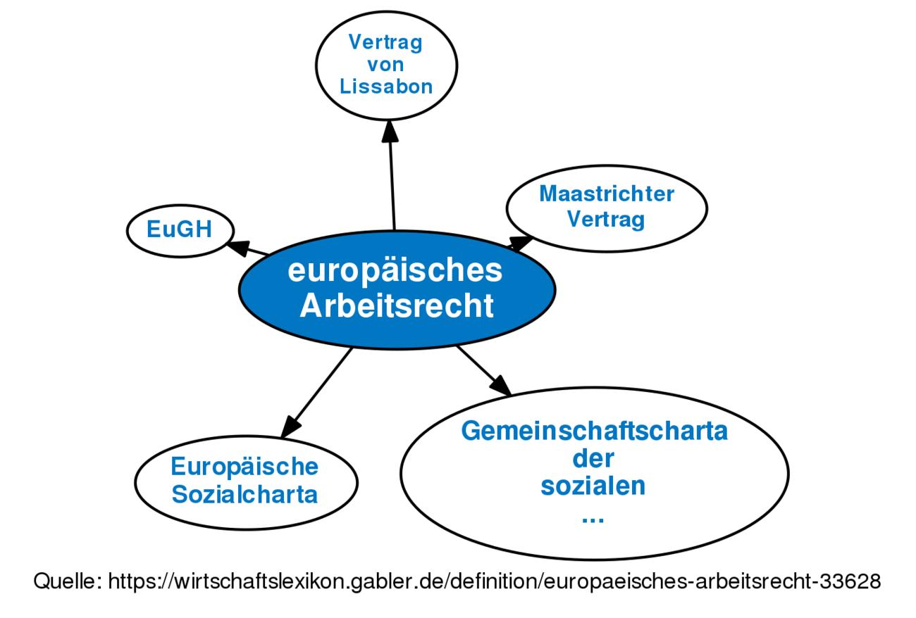 Europäisches Arbeitsrecht Definition Gabler Wirtschaftslexikon