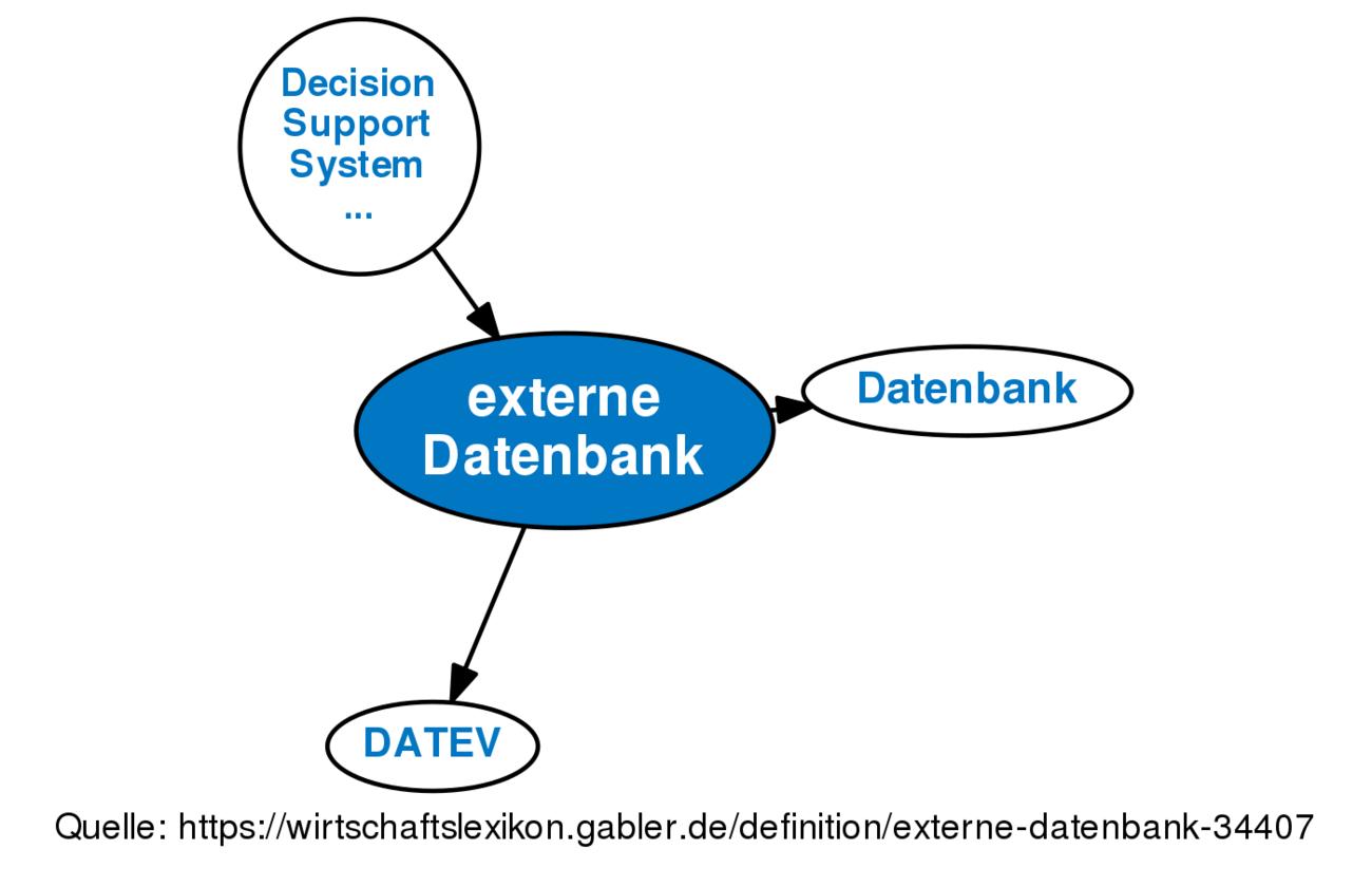 Erfreut Datenbankverwaltung Fortsetzen Bilder - Beispiel Anschreiben ...
