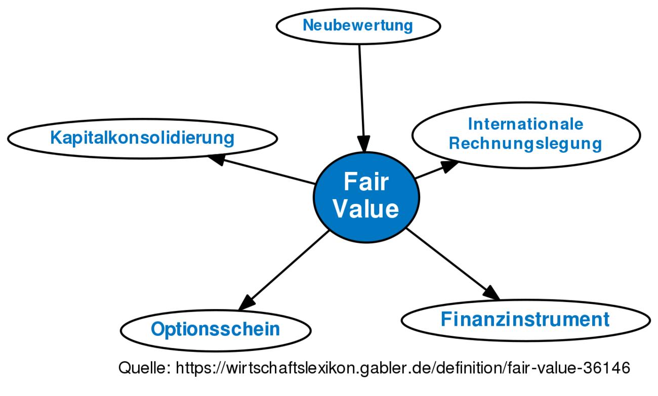 fair value definition im gabler wirtschaftslexikon online. Black Bedroom Furniture Sets. Home Design Ideas