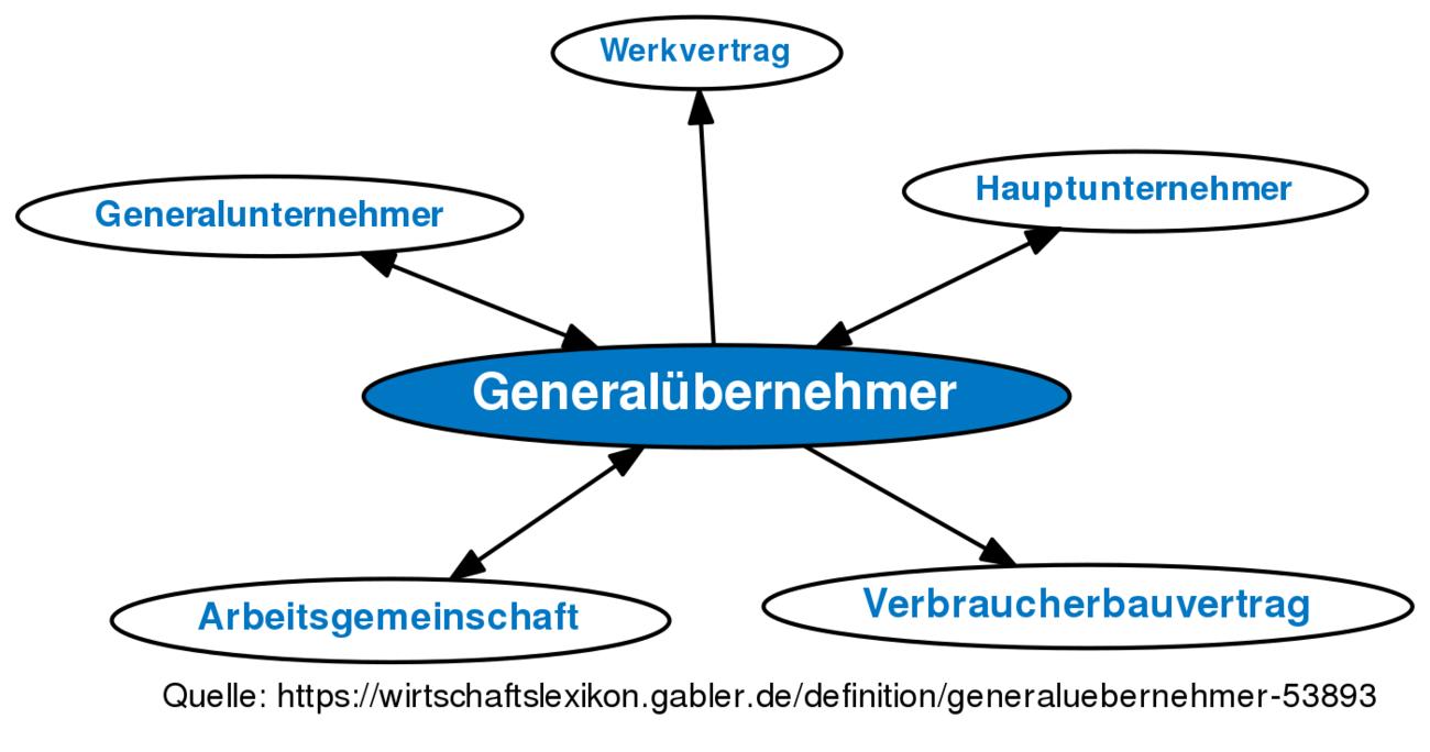 general bernehmer definition im gabler wirtschaftslexikon online. Black Bedroom Furniture Sets. Home Design Ideas