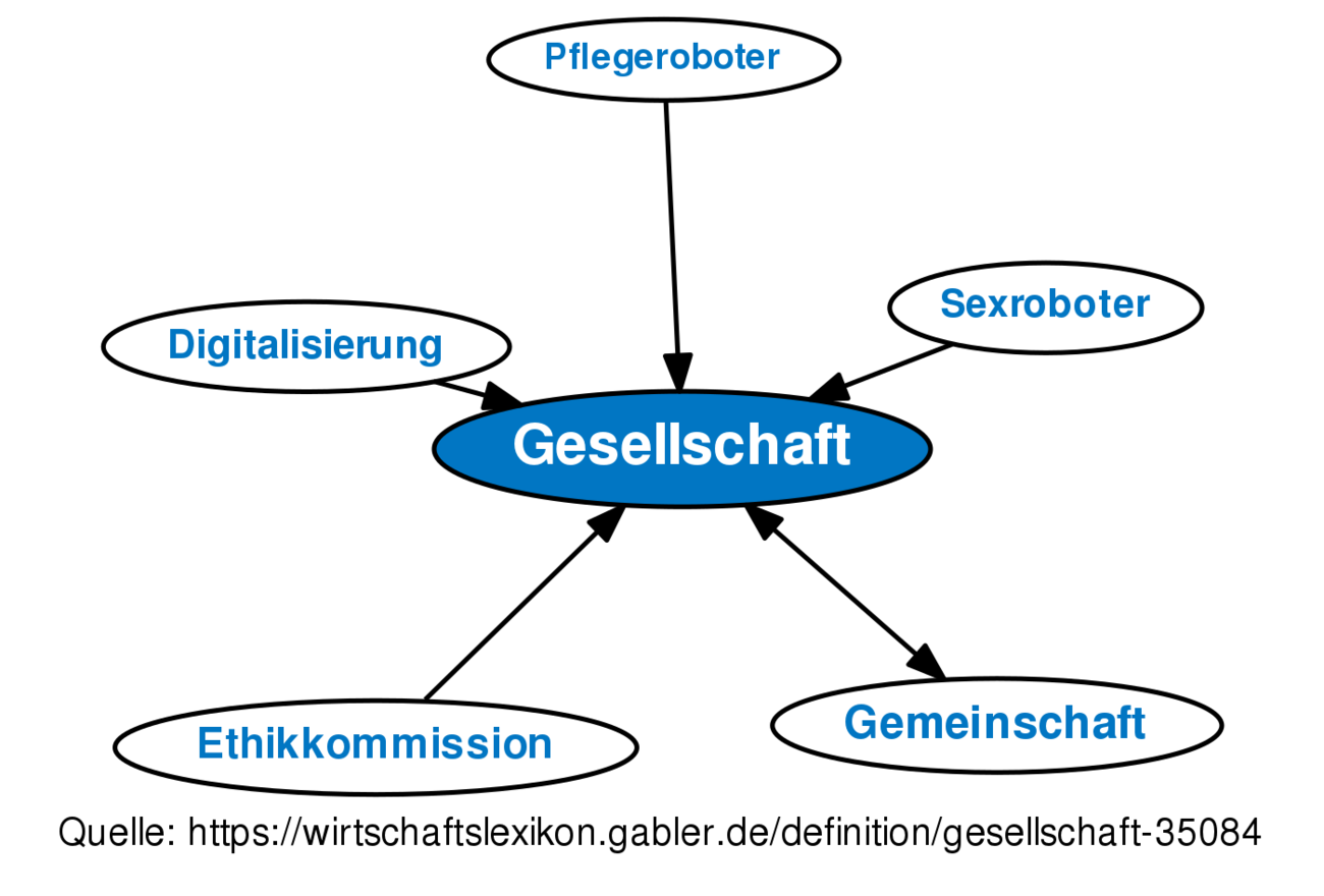 Gesellschaft • Definition | Gabler Wirtschaftslexikon