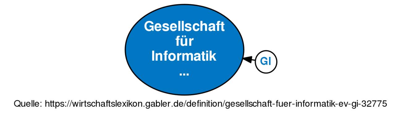 download understanding network