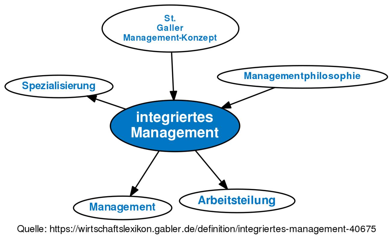 pdf Trainee Knigge: Der Ratgeber für den erfolgreichen Karriere