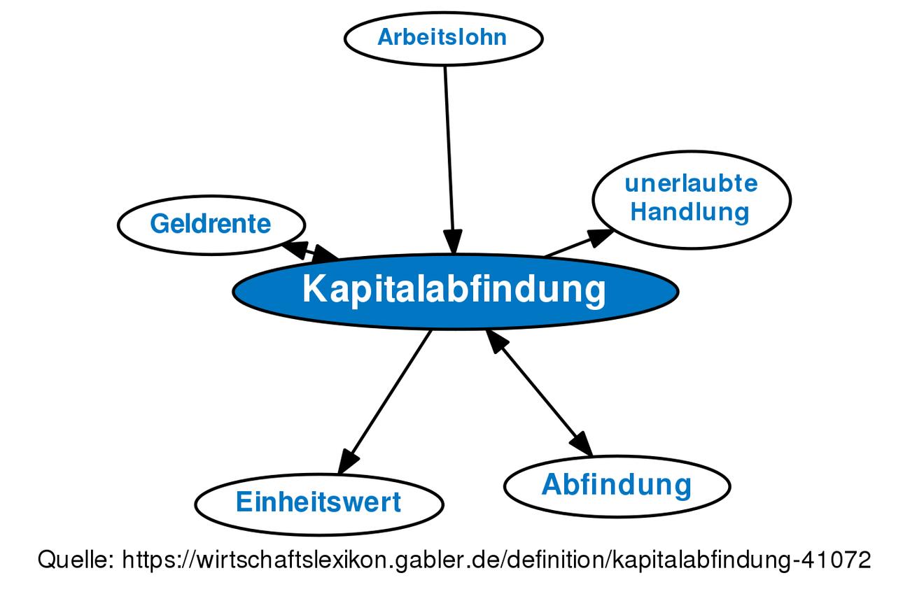 Kapitalabfindung Definition Gabler Wirtschaftslexikon
