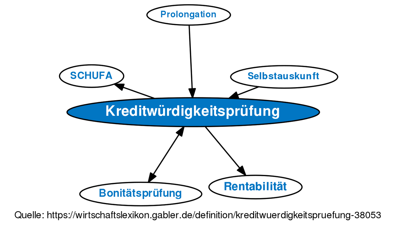 Fantastisch Rohrleitungsdiagramme Bilder - Die Besten Elektrischen ...