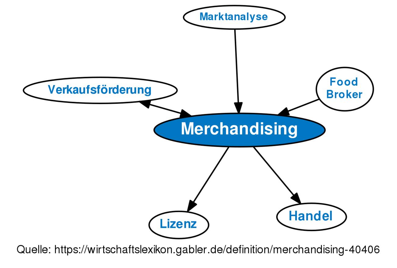 Erfreut Verkauf Fortsetzen Proben Fotos - Beispiel Wiederaufnahme ...