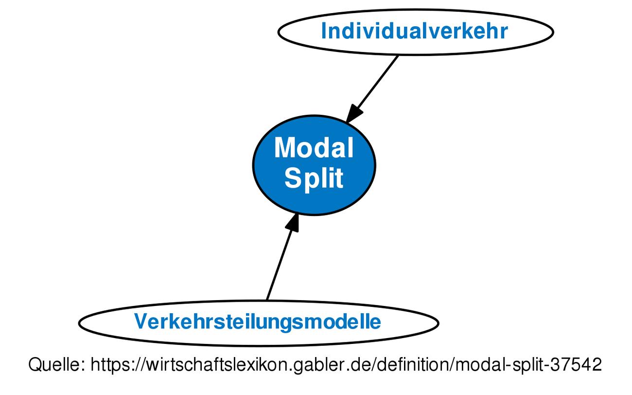 Stock Split Definition - Investopedia