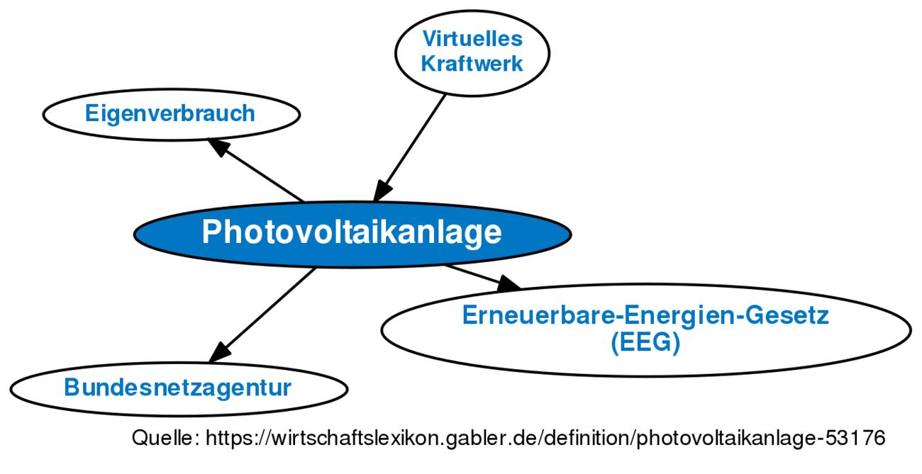 Tolle Definition Des Kraftwerks Galerie - Elektrische Schaltplan ...