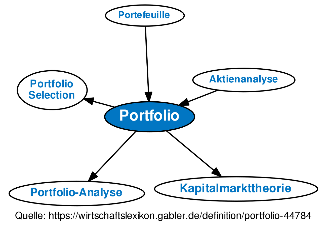 A Comprehensive Guide to Content Gap Analysis  Analytics