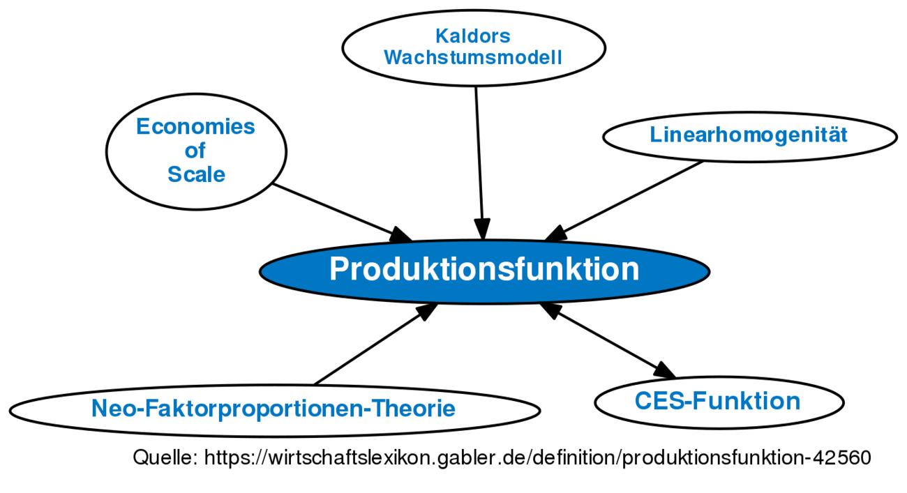 Großzügig Hochdruckkessel Definition Zeitgenössisch - Schaltplan ...