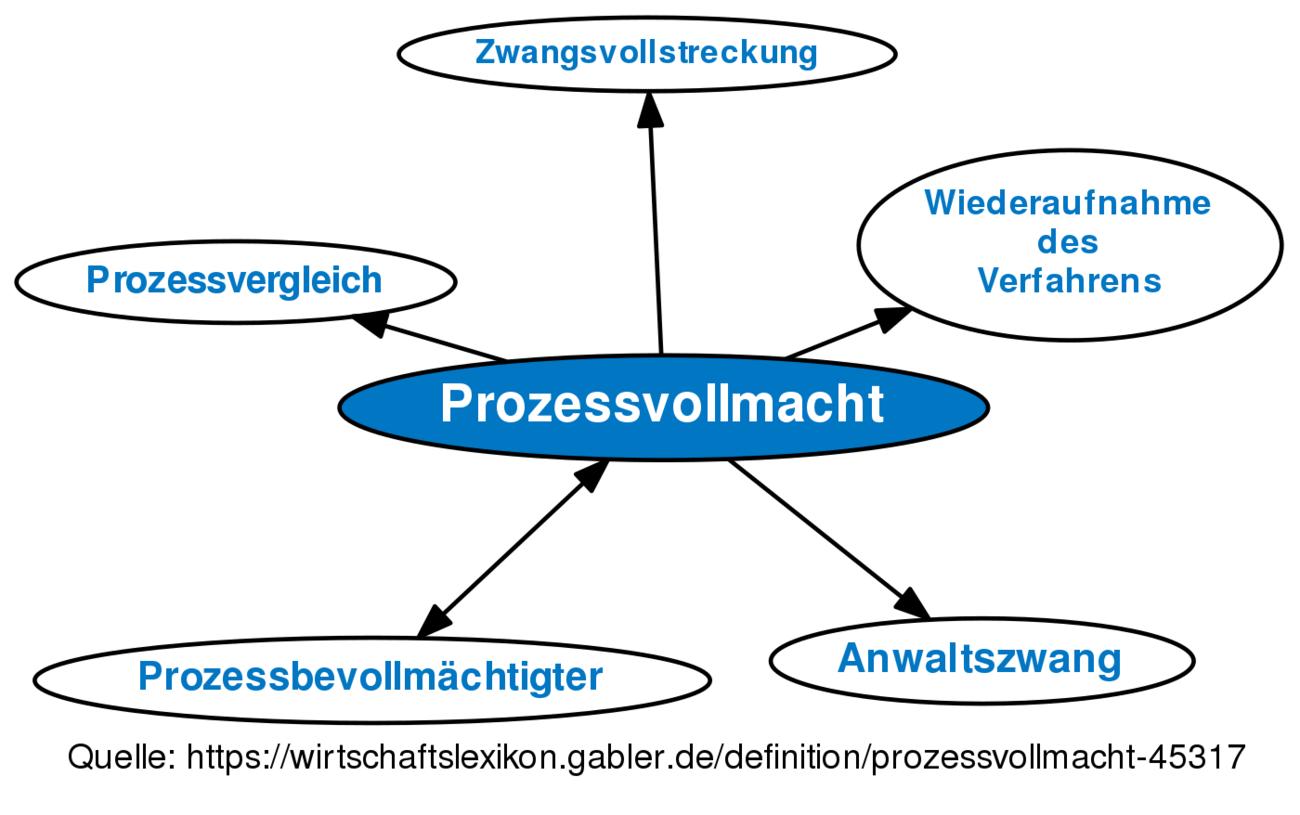 Fein Verwaltungsposition Wiederaufnahme Des Ziels Ideen - Beispiel ...