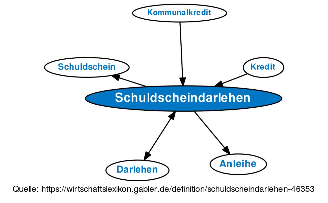 Fancy Form Von Schuldschein Photo - FORTSETZUNG ARBEITSBLATT ...