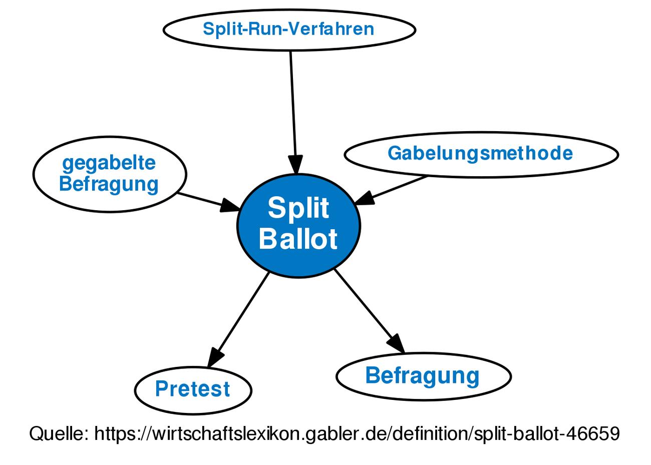 Split infinitive - Wikipedia