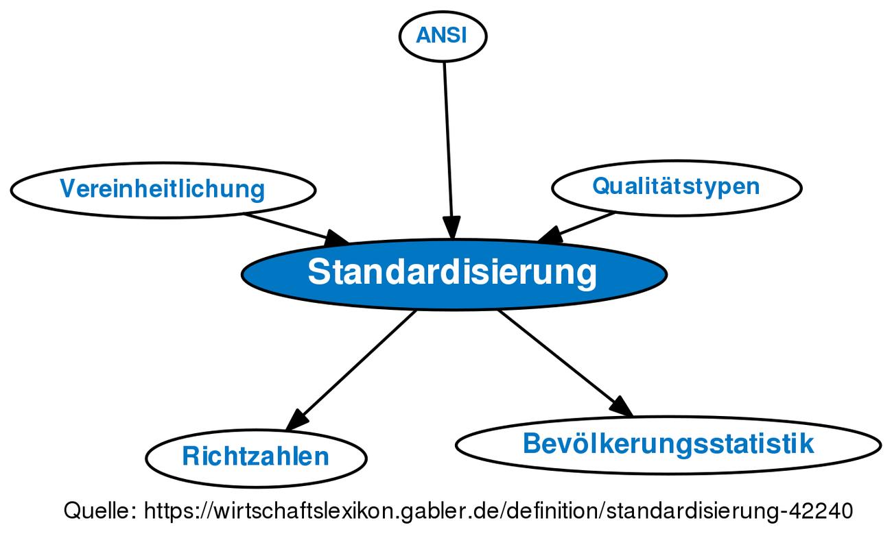 pdf mitbestimmung und demokratisierung stand und