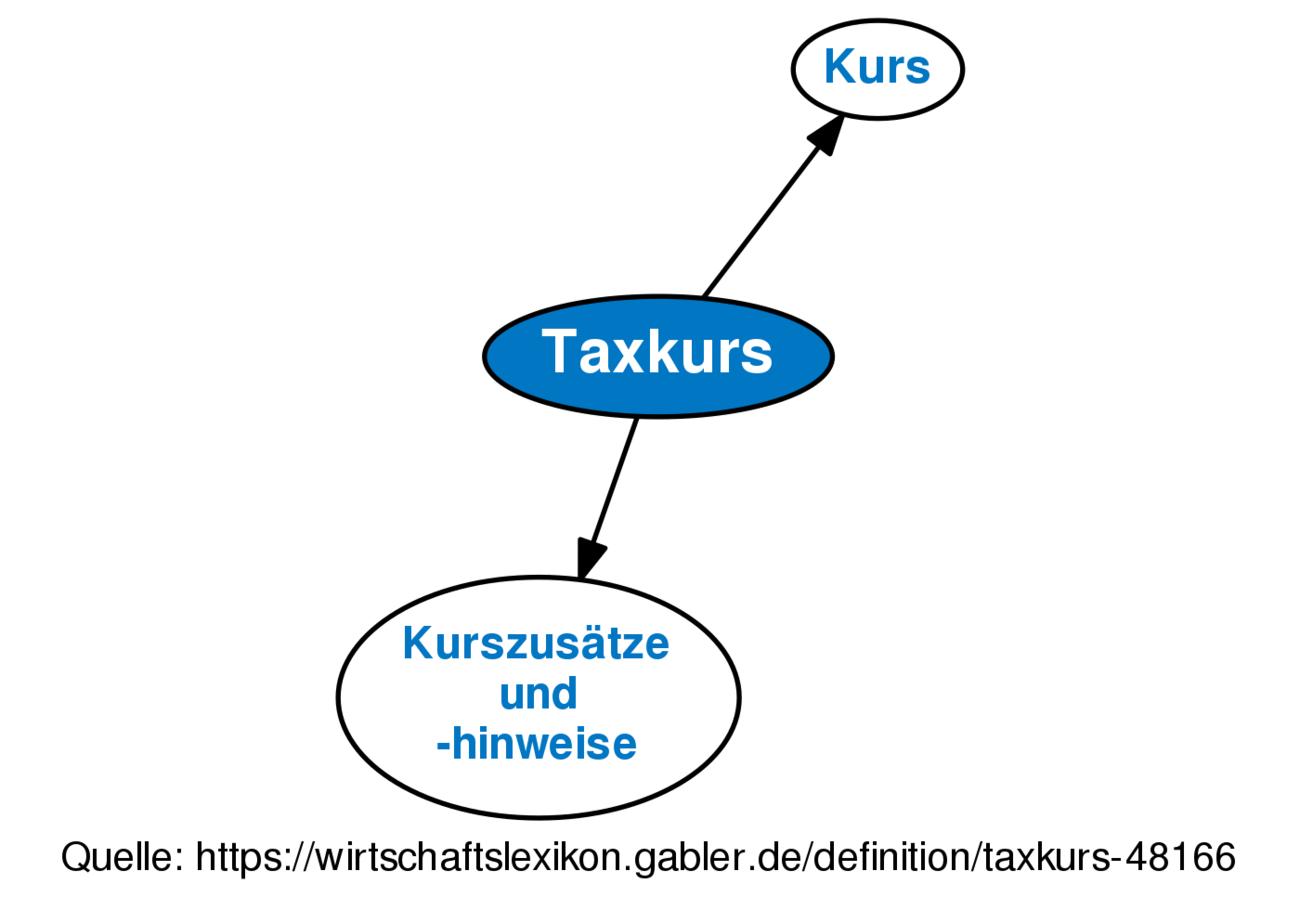 Taxkurs Definition Gabler Wirtschaftslexikon