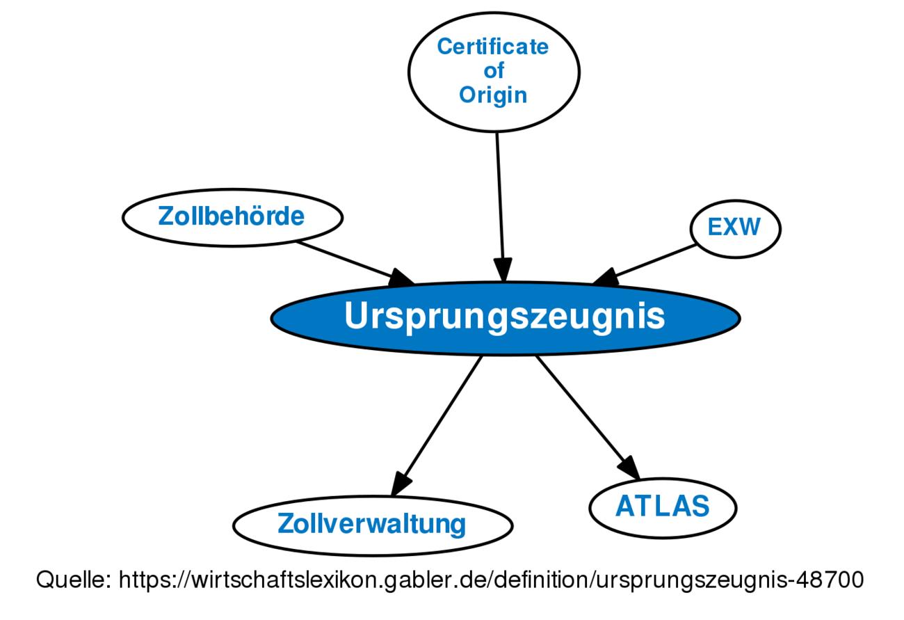 Definition »Ursprungszeugnis | Gabler Wirtschaftslexikon Online
