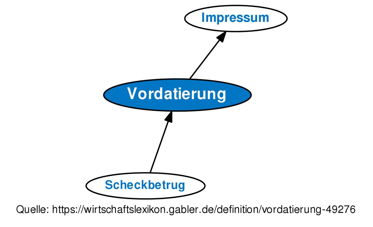 Tolle Barscheck Vorlage Zeitgenössisch - Entry Level Resume Vorlagen ...