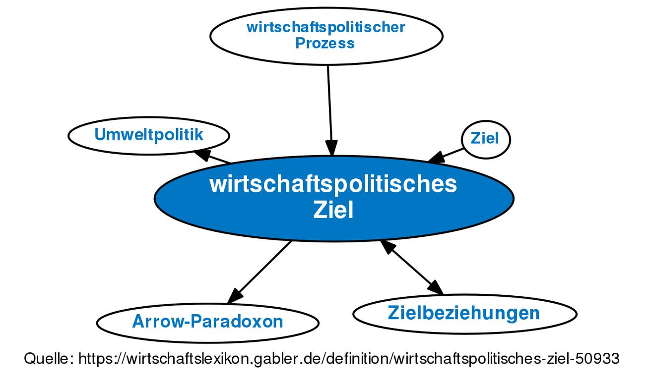 Tolle Ziel Für Schweißer Hersteller Wieder Aufnehmen Ideen - Entry ...