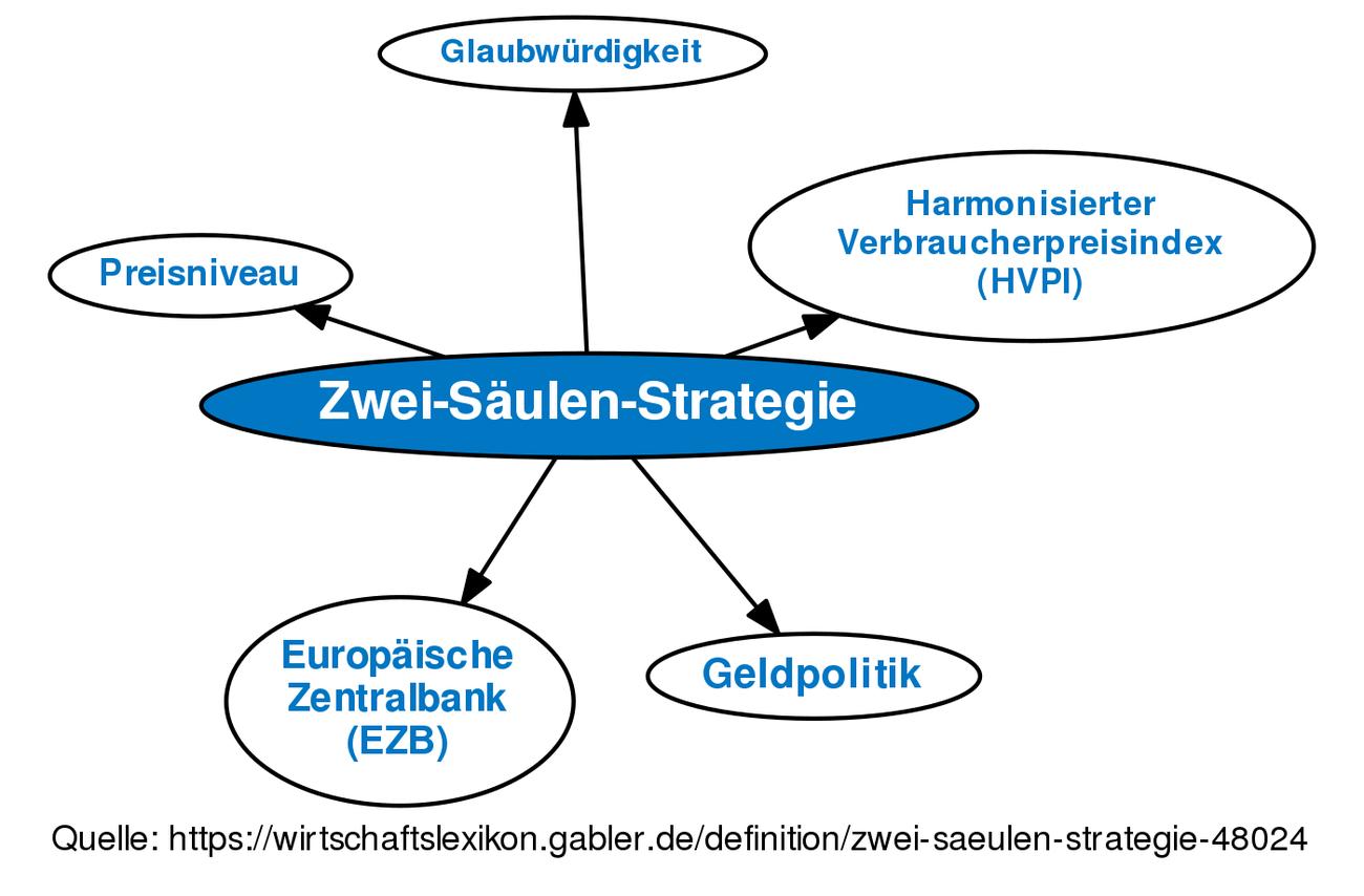 Groß Vordere Tonsillar Säule Anatomie Zeitgenössisch - Anatomie Von ...