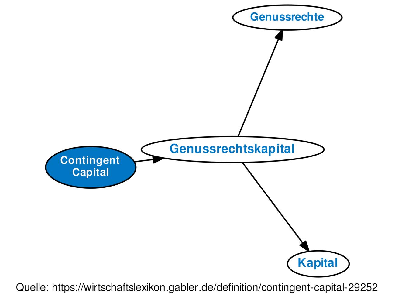 Erfreut Definition Des Schaltplans Galerie - Elektrische Schaltplan ...