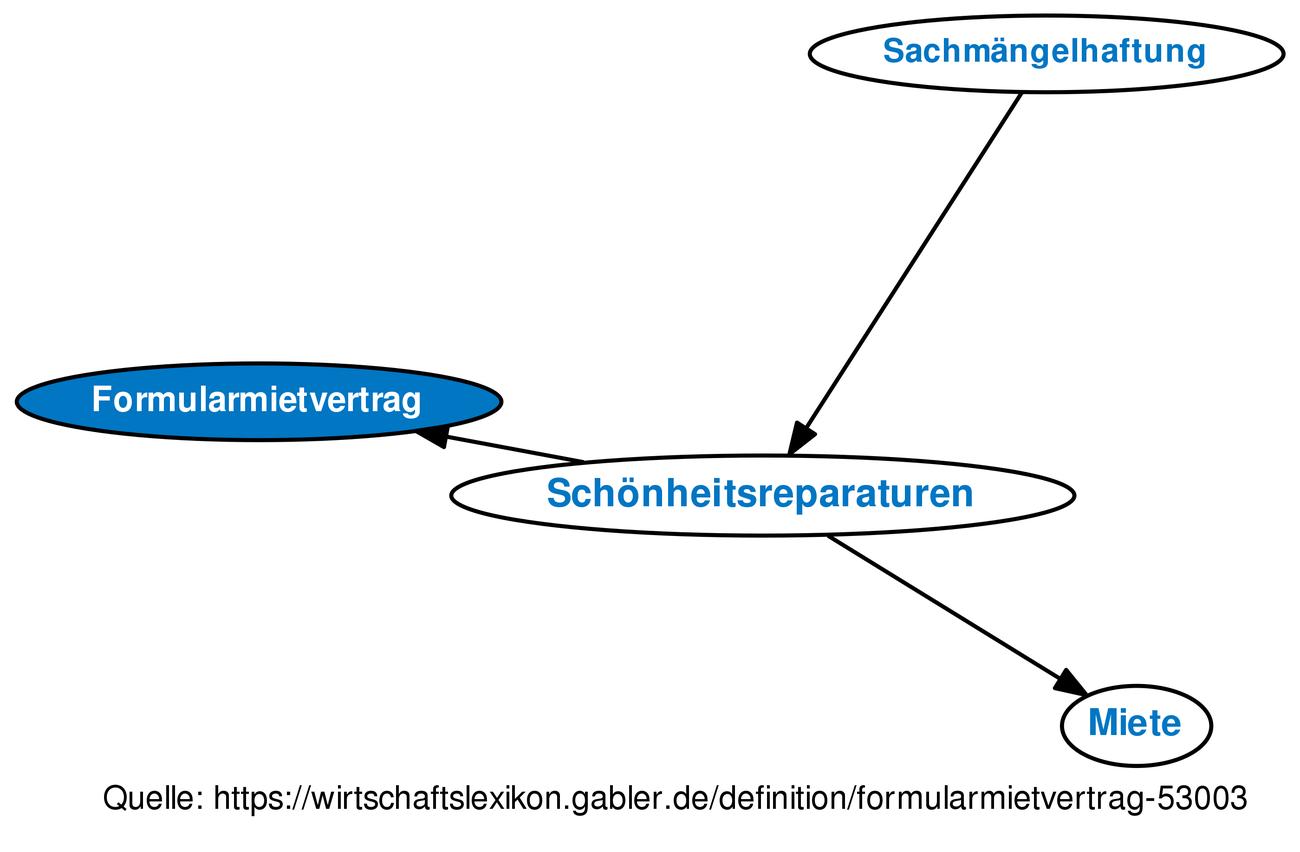 Formularmietvertrag Definition Gabler Wirtschaftslexikon