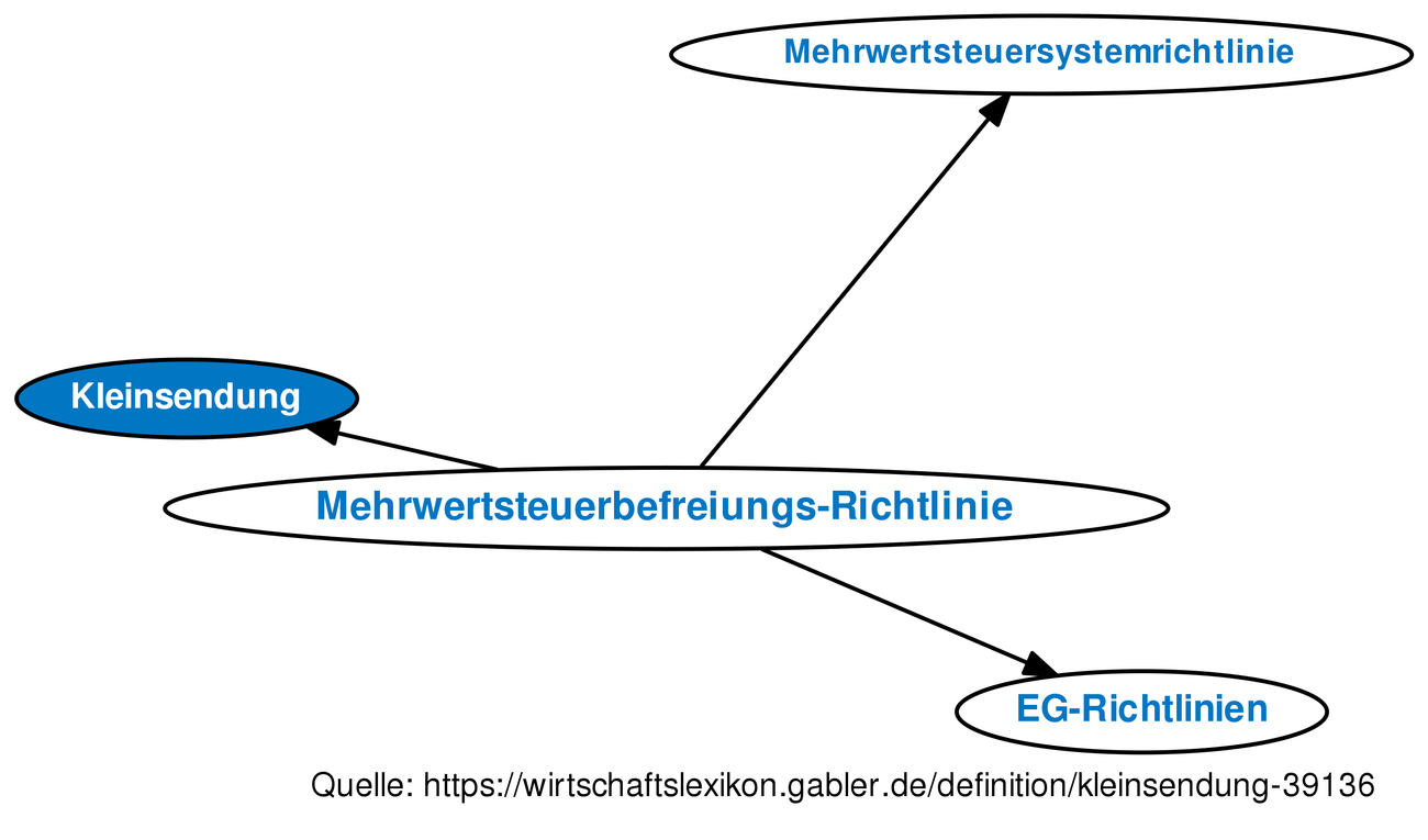 Großartig Sendung Rechtliche Definition Zeitgenössisch - Bilder für ...